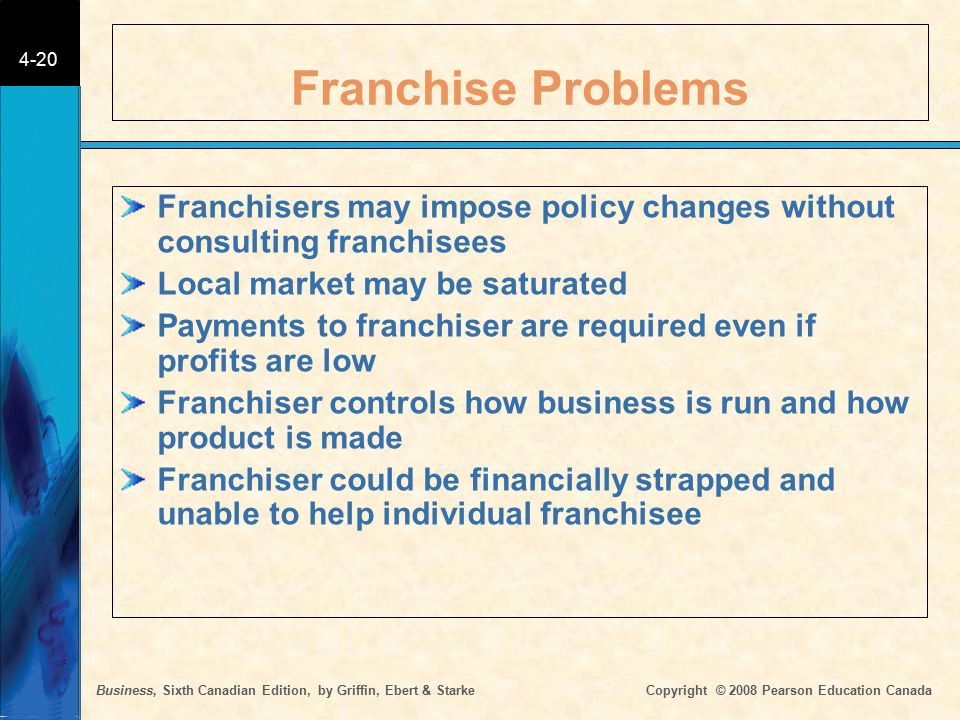 Business, Sixth Canadian Edition, by Griffin, Ebert & Starke Copyright © 2008 Pearson Education Canada 4-20 Franchise Problems Franchisers may impose