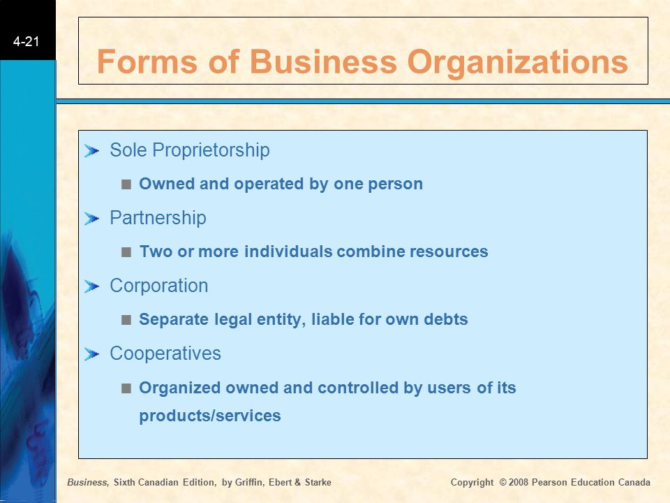 Business, Sixth Canadian Edition, by Griffin, Ebert & Starke Copyright © 2008 Pearson Education Canada 4-21 Forms of Business Organizations Sole Proprietorship  Owned and operated by one person Partnership  Two or more individuals combine resources Corporation  Separate legal entity, liable for own debts Cooperatives  Organized owned and controlled by users of its products/services
