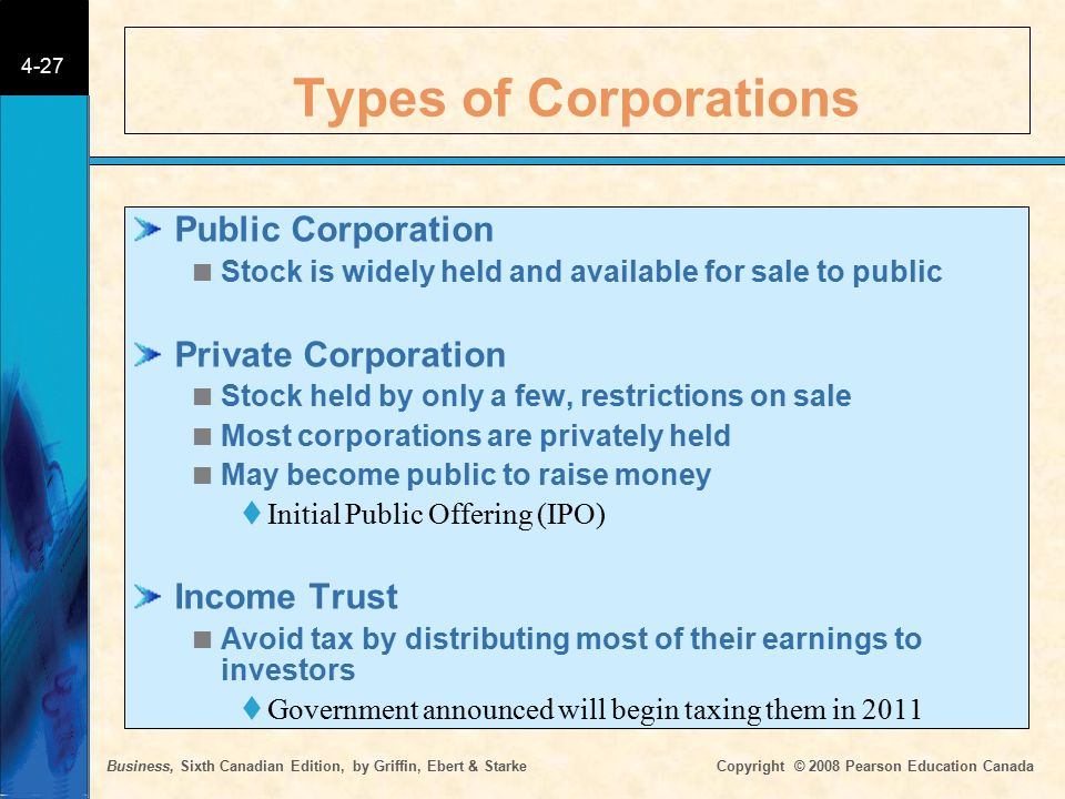 Business, Sixth Canadian Edition, by Griffin, Ebert & Starke Copyright © 2008 Pearson Education Canada 4-27 Types of Corporations Public Corporation 