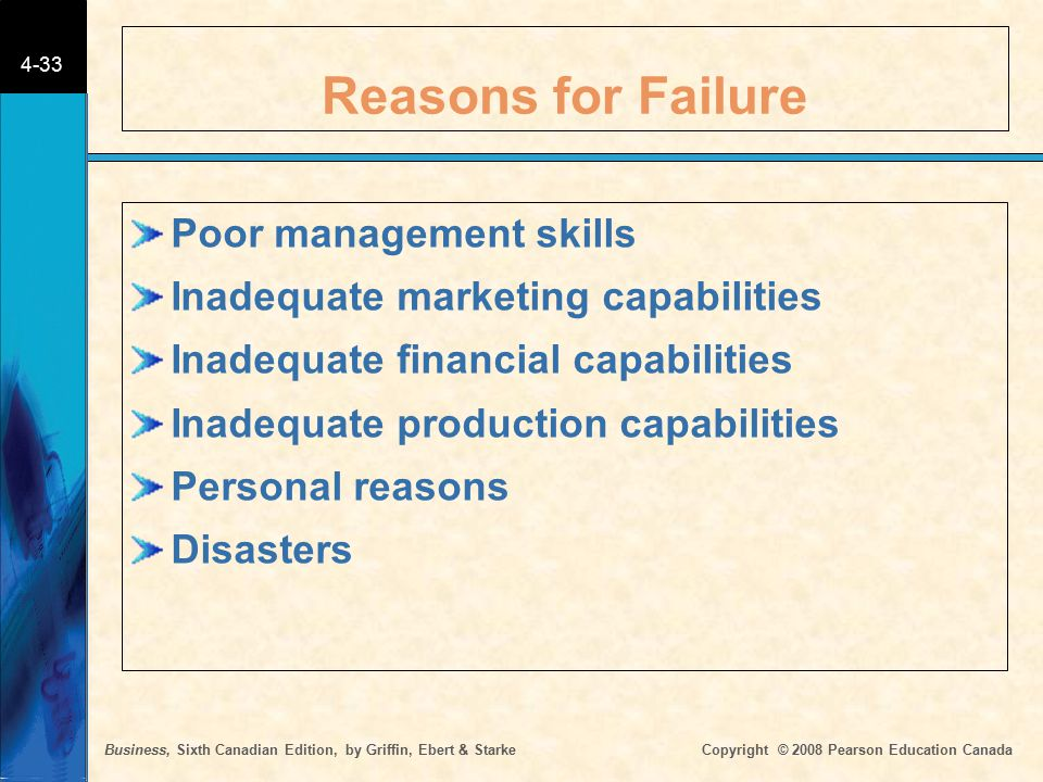 Business, Sixth Canadian Edition, by Griffin, Ebert & Starke Copyright © 2008 Pearson Education Canada 4-33 Reasons for Failure Poor management skills