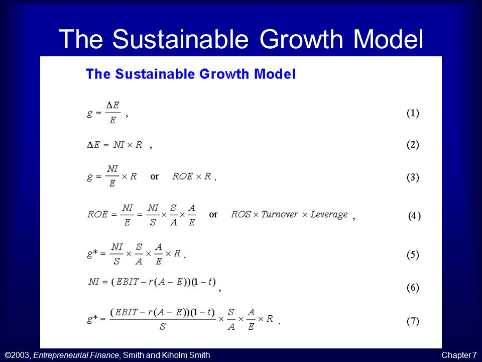 ©2003, Entrepreneurial Finance, Smith and Kiholm SmithChapter 7 The Sustainable Growth Model