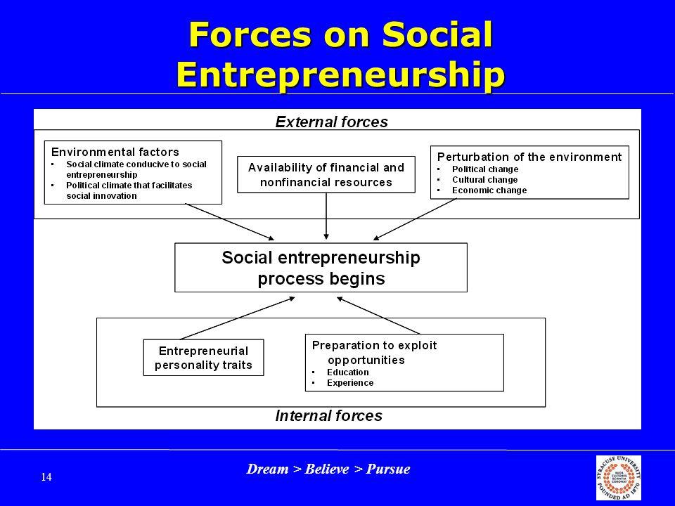 Dream > Believe > Pursue 14 Forces on Social Entrepreneurship