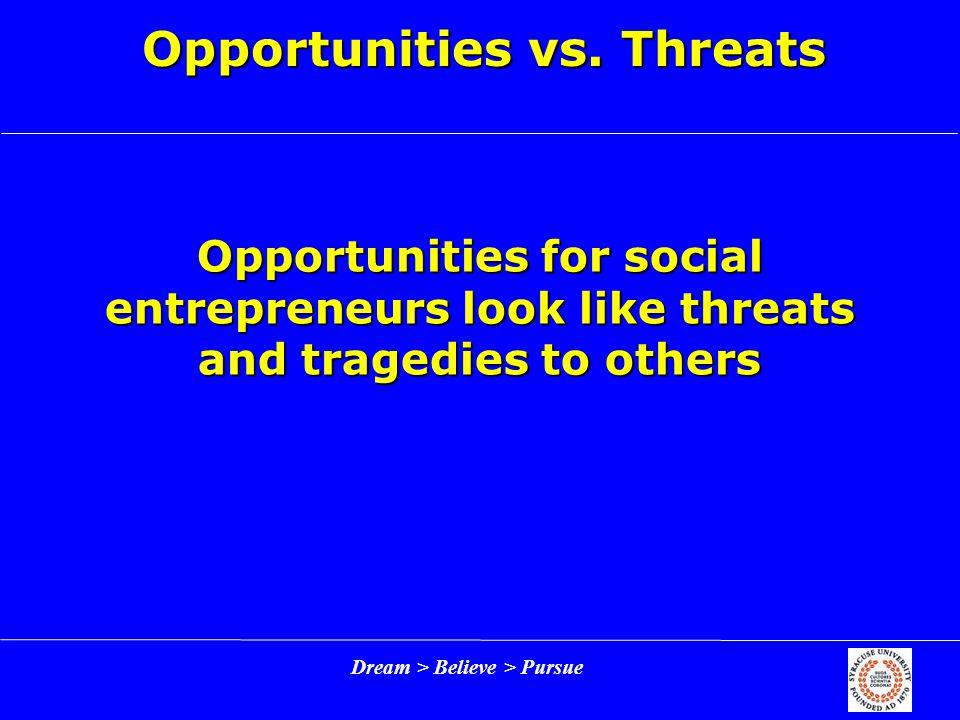 Dream > Believe > Pursue Opportunities vs.
