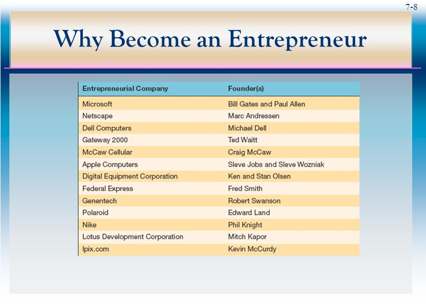 7-8 Why Become an Entrepreneur