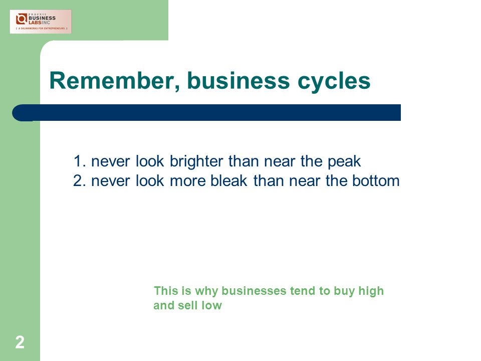 2 Remember, business cycles 1.never look brighter than near the peak 2.never look more bleak than near the bottom This is why businesses tend to buy high and sell low