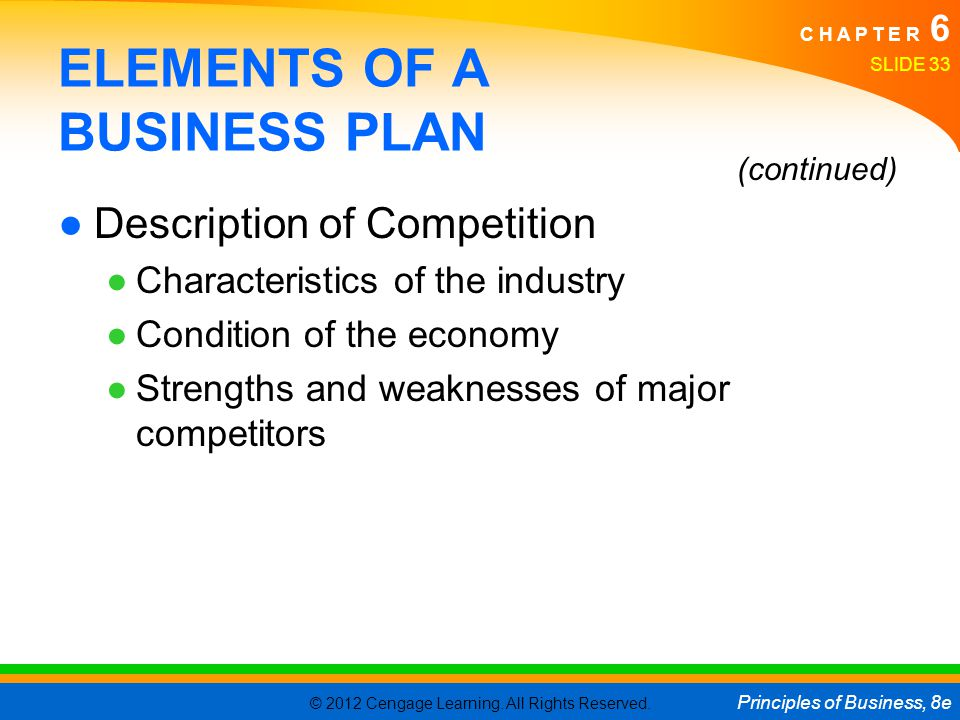 © 2012 Cengage Learning. All Rights Reserved. Principles of Business, 8e C H A P T E R 6 SLIDE 33 ELEMENTS OF A BUSINESS PLAN ●Description of Competit