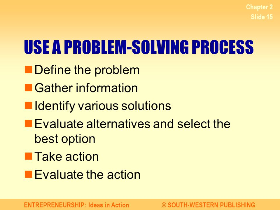 ENTREPRENEURSHIP: Ideas in Action© SOUTH-WESTERN PUBLISHING Chapter 2 Slide 15 USE A PROBLEM-SOLVING PROCESS Define the problem Gather information Ide