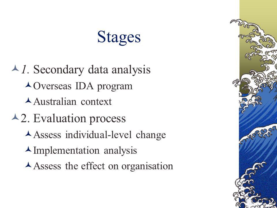Stages 1. Secondary data analysis Overseas IDA program Australian context 2.
