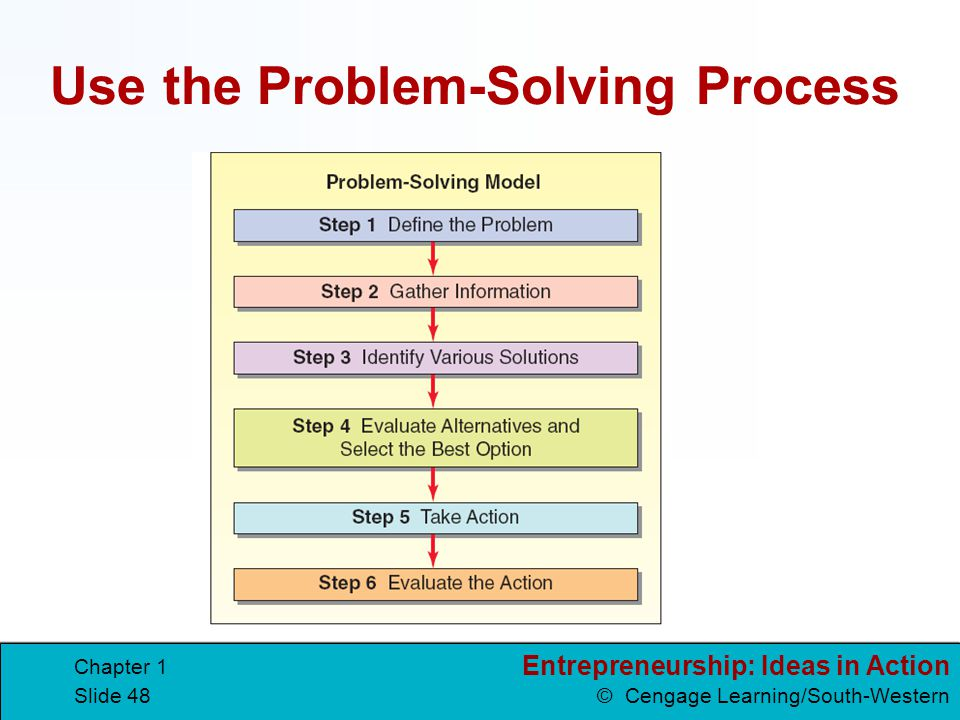 Entrepreneurship: Ideas in Action © Cengage Learning/South-Western Chapter 1 Slide 48 Use the Problem-Solving Process