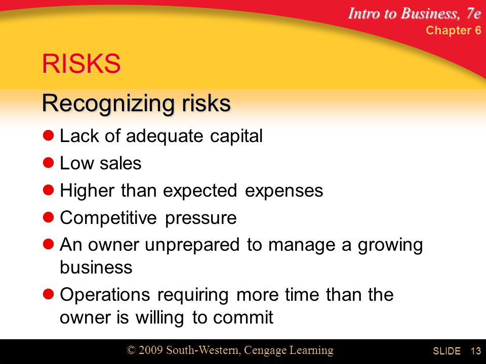 Intro to Business, 7e © 2009 South-Western, Cengage Learning SLIDE Chapter 6 13 RISKS Lack of adequate capital Low sales Higher than expected expenses Competitive pressure An owner unprepared to manage a growing business Operations requiring more time than the owner is willing to commit Recognizing risks