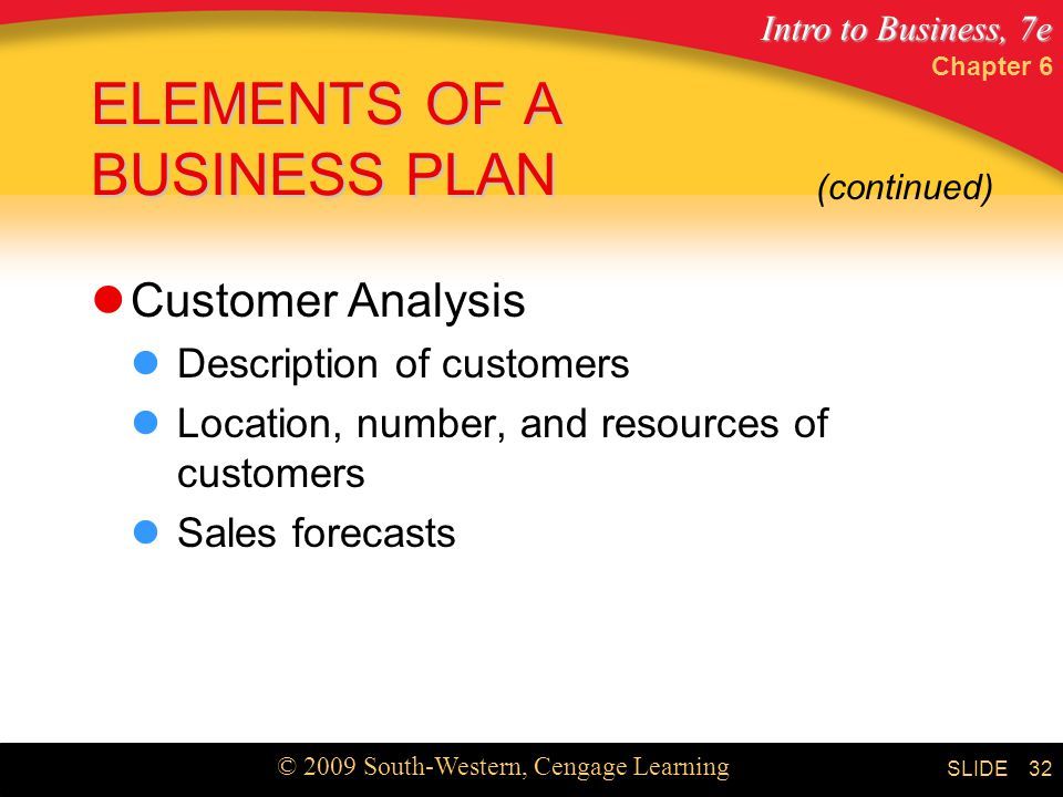 Intro to Business, 7e © 2009 South-Western, Cengage Learning SLIDE Chapter 6 32 ELEMENTS OF A BUSINESS PLAN Customer Analysis Description of customers Location, number, and resources of customers Sales forecasts (continued)
