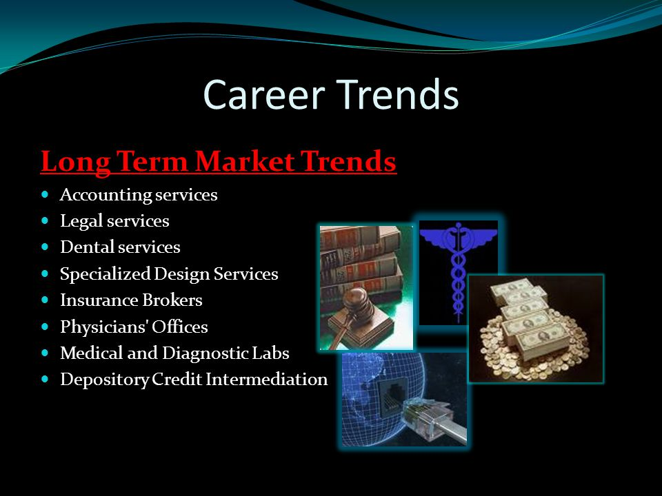 Career Trends Long Term Market Trends Accounting services Legal services Dental services Specialized Design Services Insurance Brokers Physicians Offices Medical and Diagnostic Labs Depository Credit Intermediation