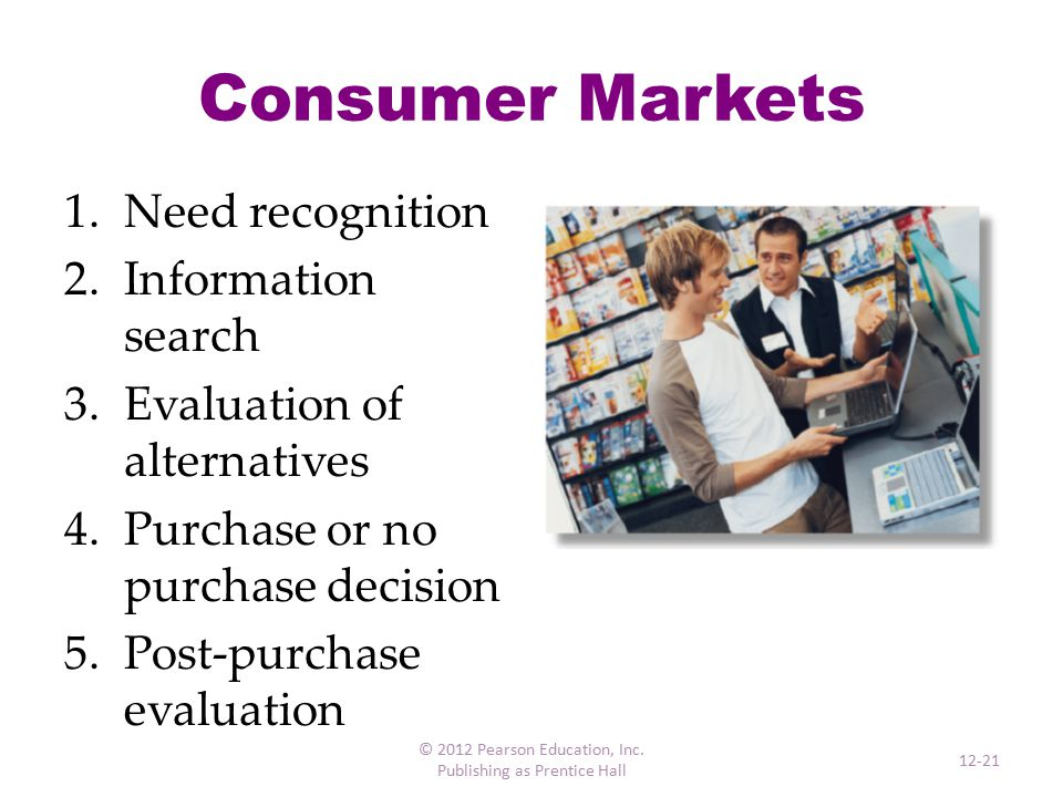 What Influences Consumer Decision Making.© 2012 Pearson Education, Inc.