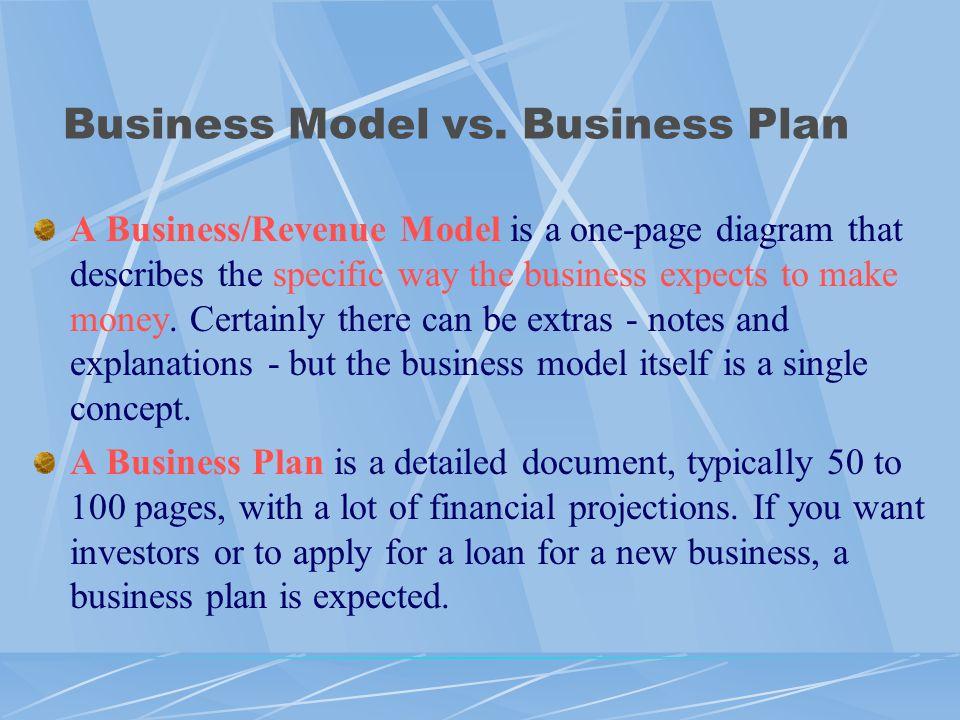 Business Model vs.