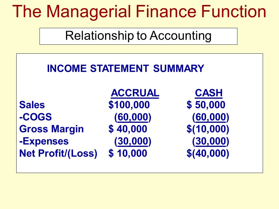 The Managerial Finance Function Relationship to Accounting INCOME STATEMENT SUMMARY ACCRUAL CASH Sales $100,000 $ 50,000 -COGS (60,000) (60,000) Gross