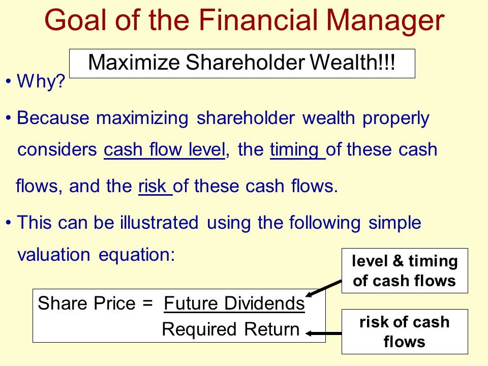 Goal of the Financial Manager Maximize Shareholder Wealth!!! Why? Because maximizing shareholder wealth properly considers cash flow level, the timing
