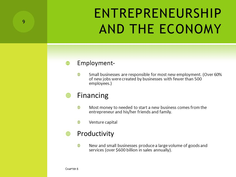ENTREPRENEURSHIP AND THE ECONOMY  Employment-  Small businesses are responsible for most new employment. (Over 60% of new jobs were created by busin