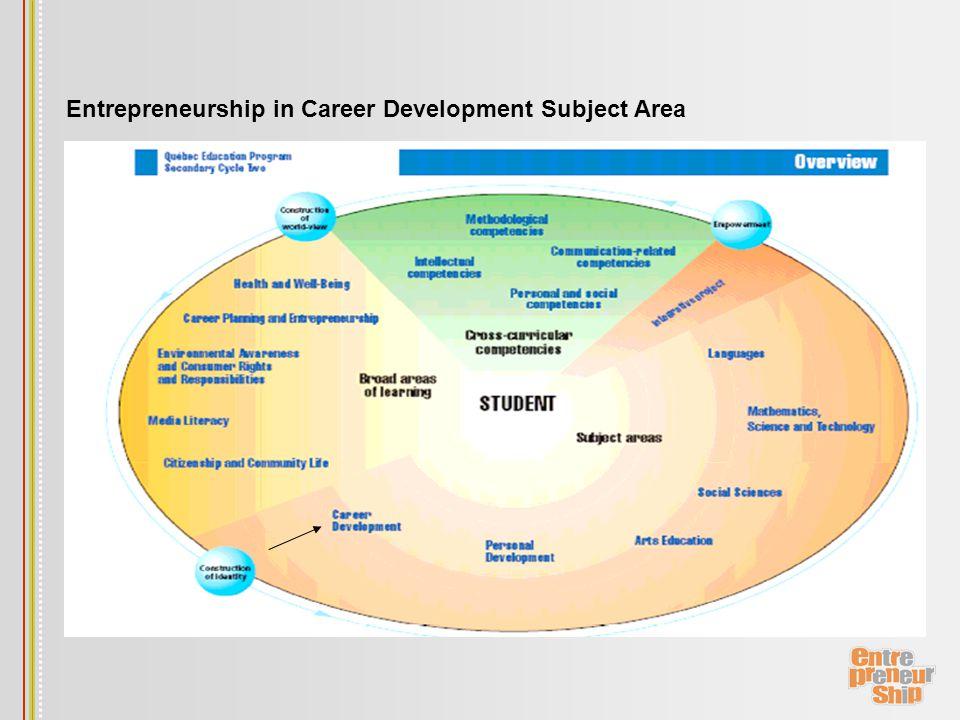 Entrepreneurship in Career Development Subject Area