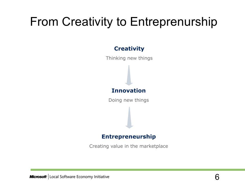 6 From Creativity to Entreprenurship