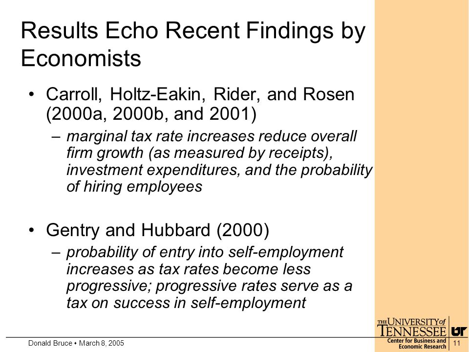 Donald Bruce  March 8, 200511 Results Echo Recent Findings by Economists Carroll, Holtz-Eakin, Rider, and Rosen (2000a, 2000b, and 2001) –marginal tax rate increases reduce overall firm growth (as measured by receipts), investment expenditures, and the probability of hiring employees Gentry and Hubbard (2000) –probability of entry into self-employment increases as tax rates become less progressive; progressive rates serve as a tax on success in self-employment