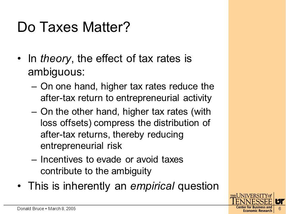 Donald Bruce  March 8, 20056 Do Taxes Matter.