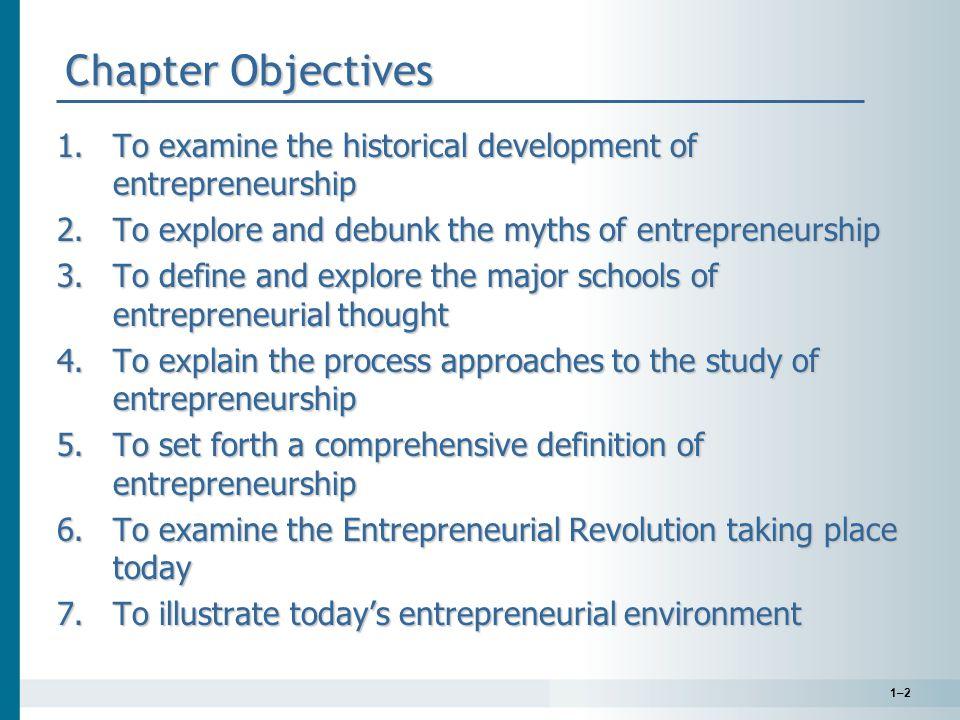 1–13 The Myths of Entrepreneurship Myth 1:Entrepreneurs Are Doers, Not Thinkers Myth 1:Entrepreneurs Are Doers, Not Thinkers Myth 2:Entrepreneurs Are Born, Not Made Myth 2:Entrepreneurs Are Born, Not Made Myth 3:Entrepreneurs Are Always Inventors Myth 3:Entrepreneurs Are Always Inventors Myth 4:Entrepreneurs Are Academic and Social Misfits Myth 4:Entrepreneurs Are Academic and Social Misfits Myth 5:Entrepreneurs Must Fit the Profile Myth 5:Entrepreneurs Must Fit the Profile Myth 6:All Entrepreneurs Need Is Money Myth 6:All Entrepreneurs Need Is Money Myth 7:All Entrepreneurs Need Is Luck Myth 7:All Entrepreneurs Need Is Luck Myth 8:Ignorance Is Bliss For Entrepreneurs Myth 8:Ignorance Is Bliss For Entrepreneurs Myth 9:Entrepreneurs Seek Success But Experience High Failure Rates Myth 9:Entrepreneurs Seek Success But Experience High Failure Rates Myth 10:Entrepreneurs Are Extreme Risk Takers (Gamblers) Myth 10:Entrepreneurs Are Extreme Risk Takers (Gamblers)