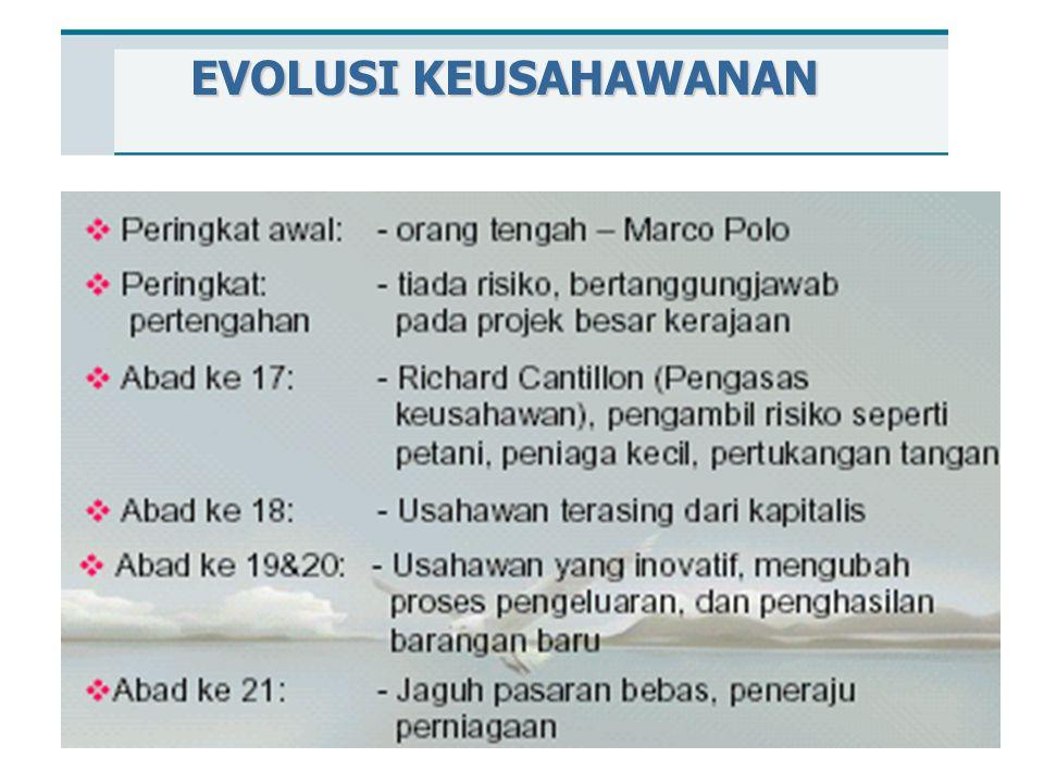 1–8 The Evolution of Entrepreneurship In MALAYSIA.
