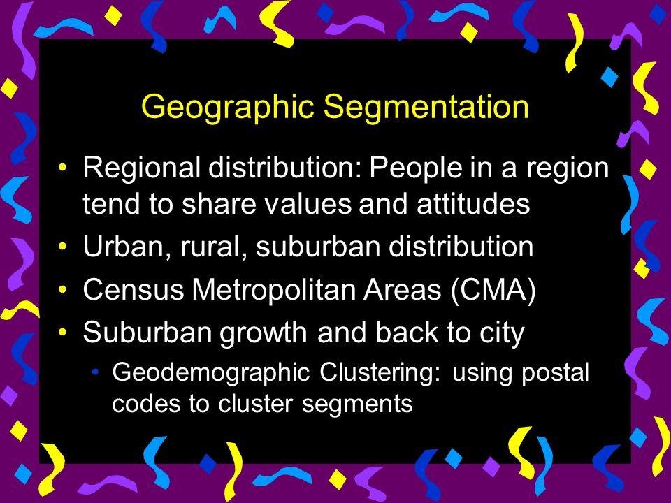 Regional distribution: People in a region tend to share values and attitudes Urban, rural, suburban distribution Census Metropolitan Areas (CMA) Subur
