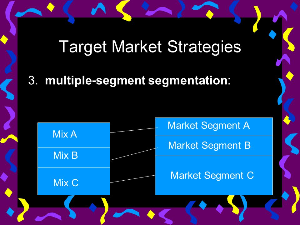 Target Market Strategies 3. multiple-segment segmentation: Mix A Mix B Mix C Market Segment A Market Segment B Market Segment C