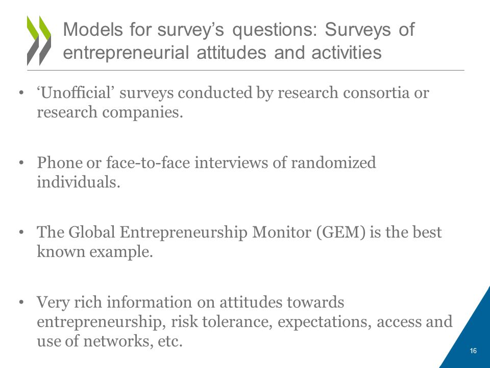 'Unofficial' surveys conducted by research consortia or research companies.