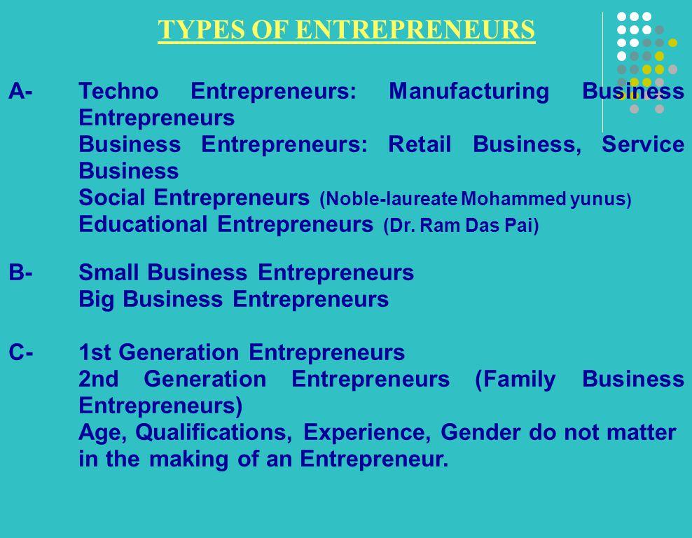 TYPES OF ENTREPRENEURS A- Techno Entrepreneurs: Manufacturing Business Entrepreneurs Business Entrepreneurs: Retail Business, Service Business Social Entrepreneurs (Noble-laureate Mohammed yunus ) Educational Entrepreneurs (Dr.