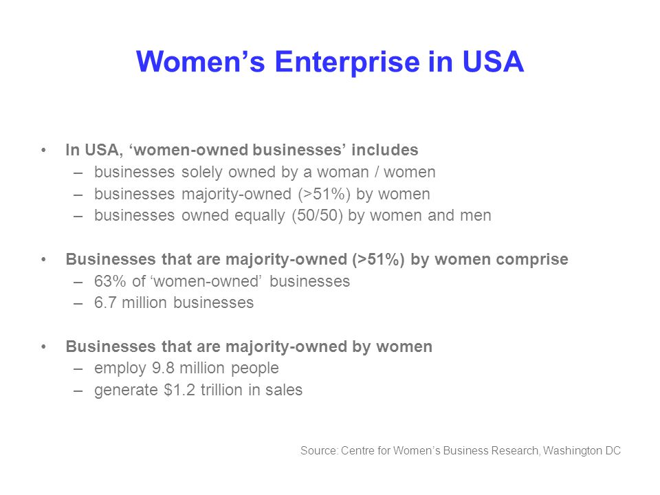 Female Self-employment in USA Self-employment in the USA (2002) –8,490,000 total self-employment – 6.4% of total employment –5,124,000 male self-employed (60.3%) – 7.3% total male employment –3,366,000 female self-employed (39.6%) – 5.4% of total female employment Historical trends in self-employment –In 1976, women constitute 26.8% of total self-employed in US –In 2005, women constitute 26.7% of total self-employed in UK –In US Increases in female share of self-employment every year since 1976 –In UK, fluctuations, but few overall changes in female share of self-employment since 1984 (1 st year when female share jumped from 18% average to 24%) Source: US Bureau of Labor Statistics and UK ONS