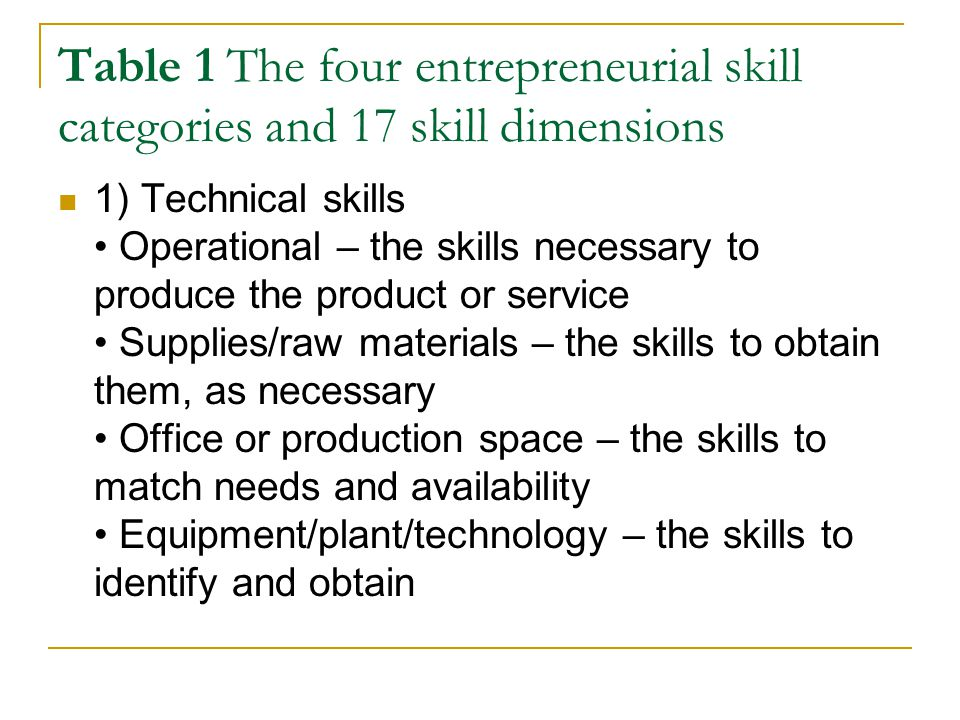 Table 1 The four entrepreneurial skill categories and 17 skill dimensions 1) Technical skills Operational – the skills necessary to produce the product or service Supplies/raw materials – the skills to obtain them, as necessary Office or production space – the skills to match needs and availability Equipment/plant/technology – the skills to identify and obtain