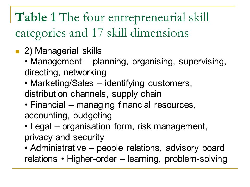 Table 1 The four entrepreneurial skill categories and 17 skill dimensions 2) Managerial skills Management – planning, organising, supervising, directing, networking Marketing/Sales – identifying customers, distribution channels, supply chain Financial – managing financial resources, accounting, budgeting Legal – organisation form, risk management, privacy and security Administrative – people relations, advisory board relations Higher-order – learning, problem-solving