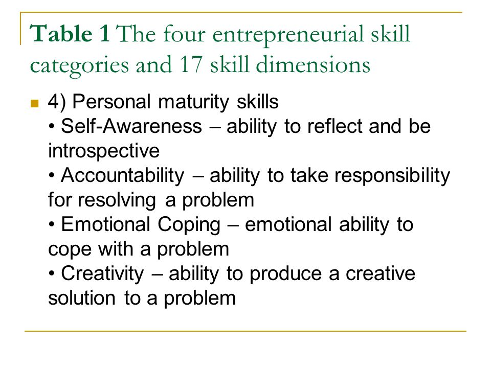 Table 1 The four entrepreneurial skill categories and 17 skill dimensions 4) Personal maturity skills Self-Awareness – ability to reflect and be introspective Accountability – ability to take responsibility for resolving a problem Emotional Coping – emotional ability to cope with a problem Creativity – ability to produce a creative solution to a problem