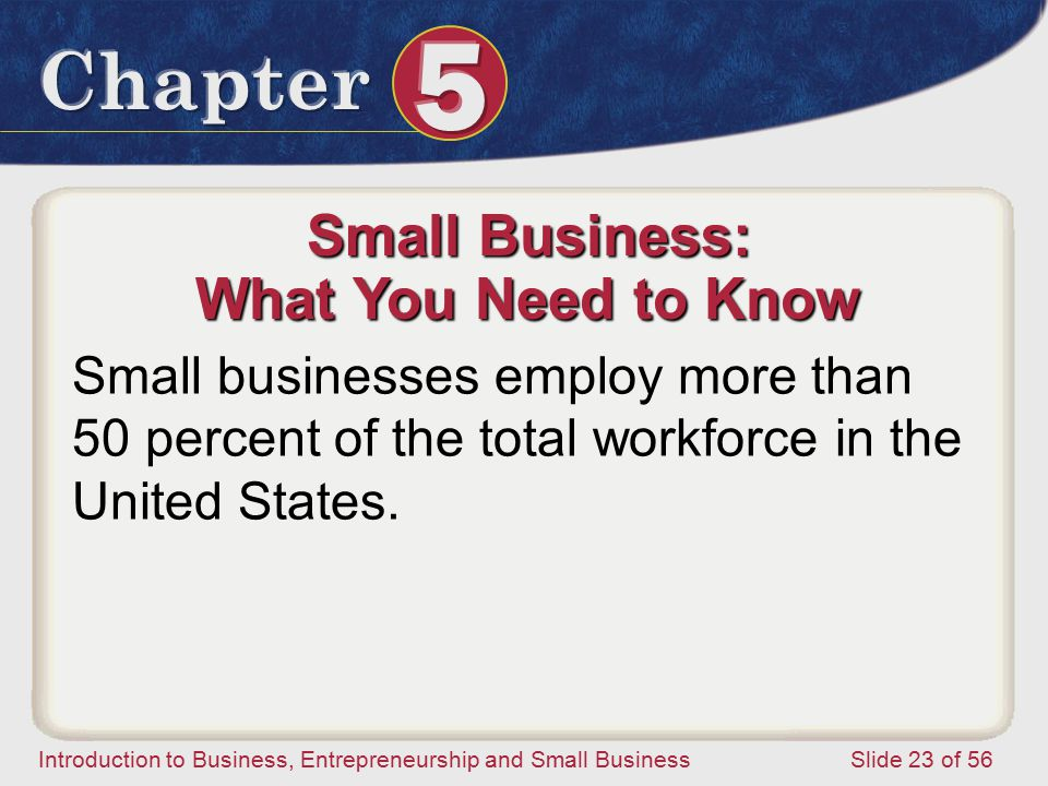 Introduction to Business, Entrepreneurship and Small Business Slide 23 of 56 Small Business: What You Need to Know Small businesses employ more than 50 percent of the total workforce in the United States.