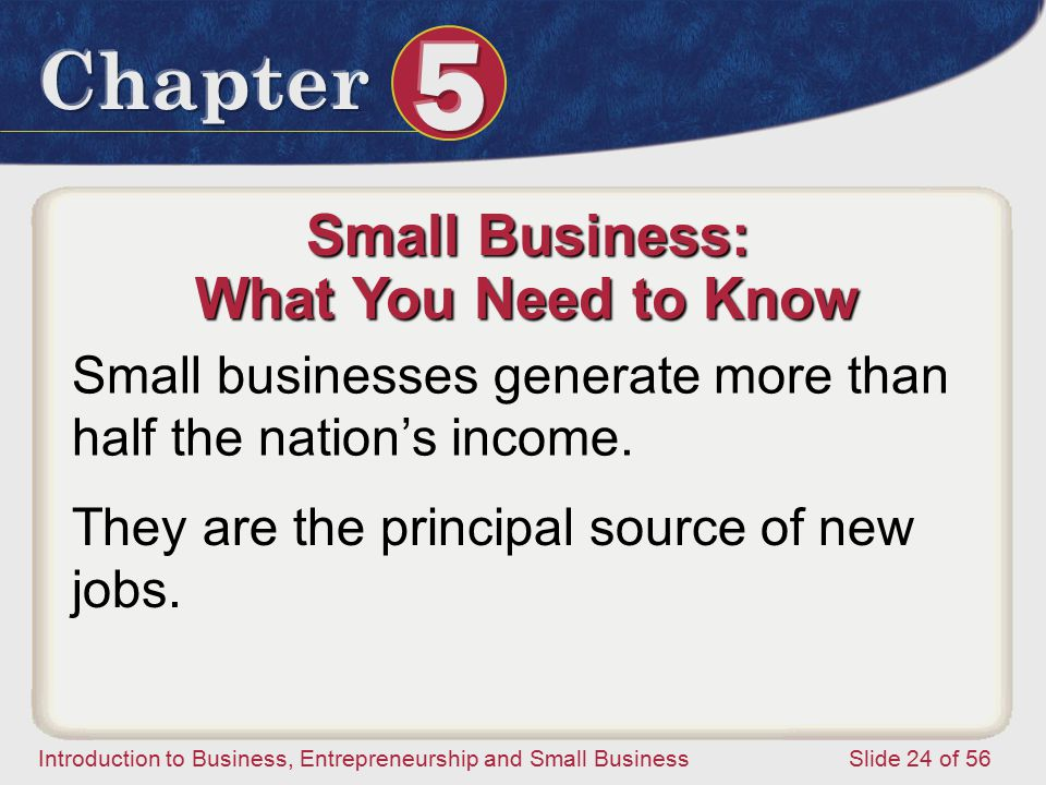 Introduction to Business, Entrepreneurship and Small Business Slide 24 of 56 Small Business: What You Need to Know Small businesses generate more than half the nation's income.