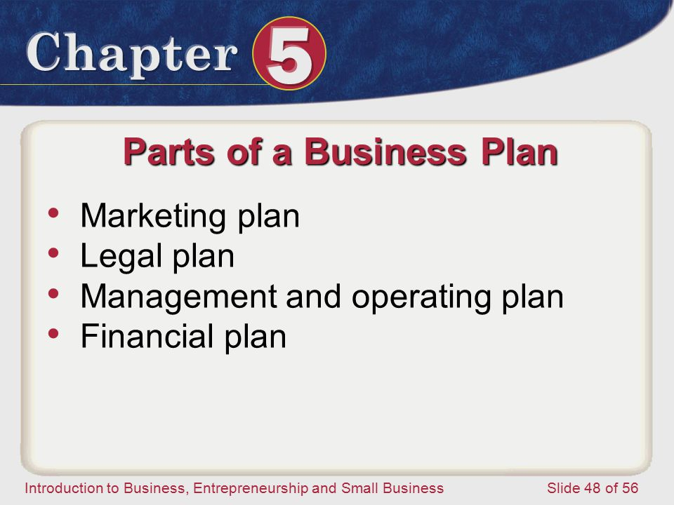 Introduction to Business, Entrepreneurship and Small Business Slide 48 of 56 Parts of a Business Plan Marketing plan Legal plan Management and operating plan Financial plan