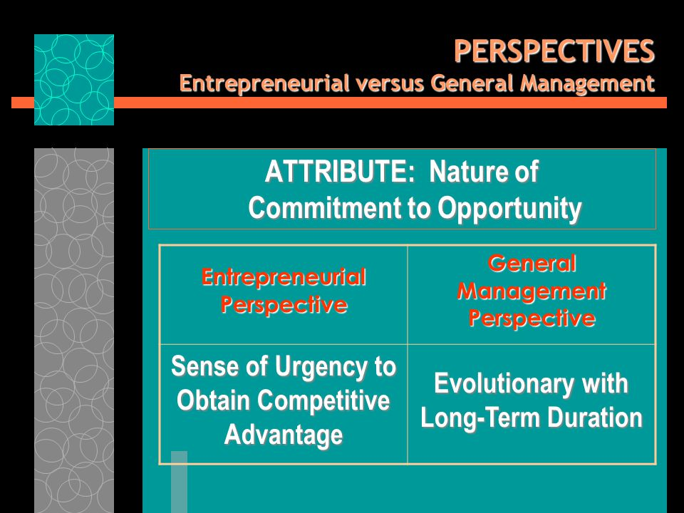 PERSPECTIVES Entrepreneurial versus General Management ATTRIBUTE: Commitment Process Entrepreneurial Perspective General Management Perspective Multiple Stages: Incremental Risk- Taking; Resolve Uncertainty by Learning before Acting Comprehensive Single Stage: Complete Commitment before Decision to Act