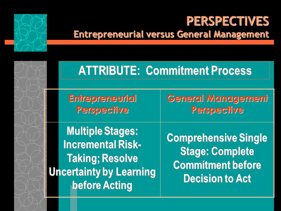 PERSPECTIVES Entrepreneurial versus General Management ATTRIBUTE: Resource Control Entrepreneurial Perspective General Management Perspective Episodic Use: Rent (not Own) Required Resources; Use only when Needed Ownership, Control and Employment of All Required Resources