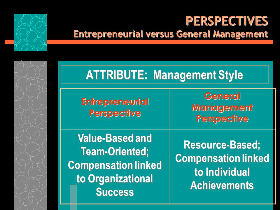 PERSPECTIVES Entrepreneurial versus General Management ATTRIBUTE: Management Style Entrepreneurial Perspective General Management Perspective Value-Ba