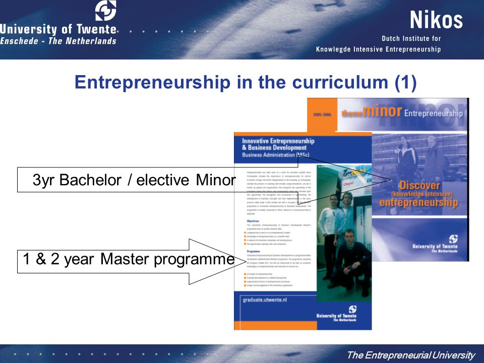 The Entrepreneurial University Entrepreneurship in the curriculum (1) 3yr Bachelor / elective Minor 1 & 2 year Master programme