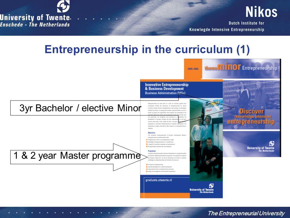 The Entrepreneurial University Entrepreneurship in the curriculum (1) 3yr Bachelor / elective Minor 1 & 2 year Master programme