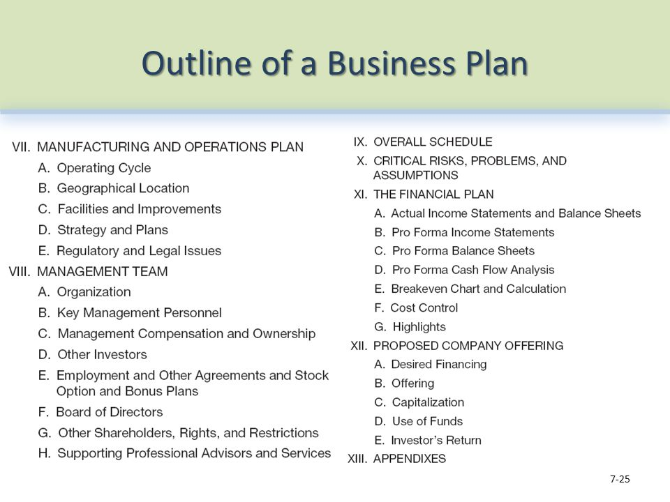 Outline of a Business Plan 7-25