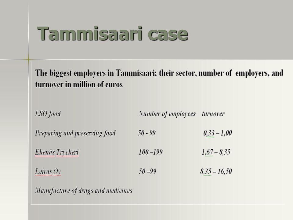 Tammisaari case