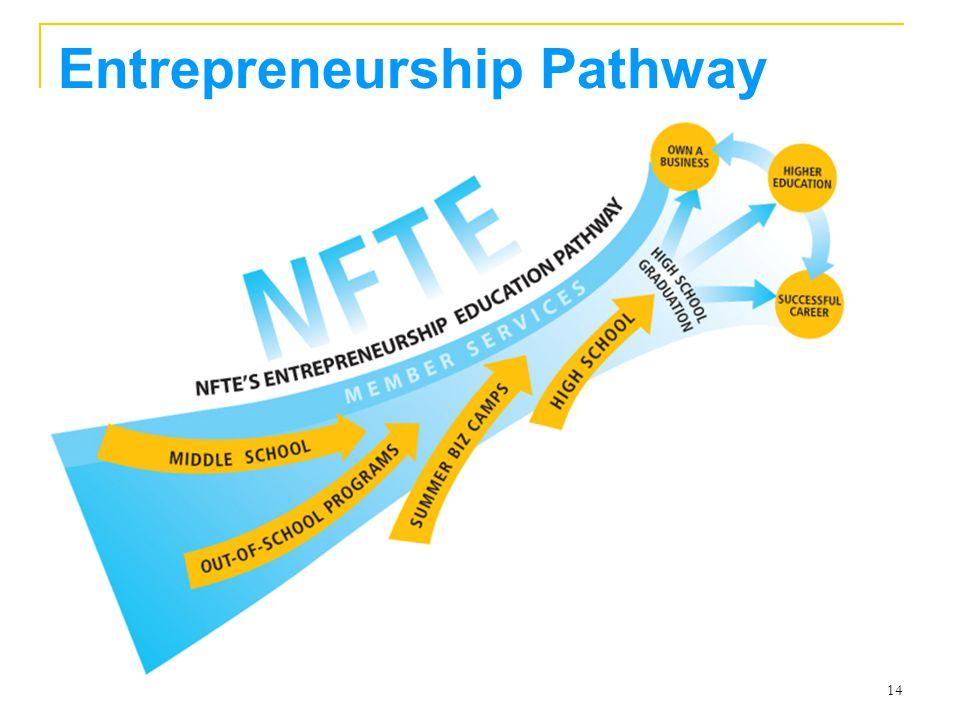 14 Entrepreneurship Pathway