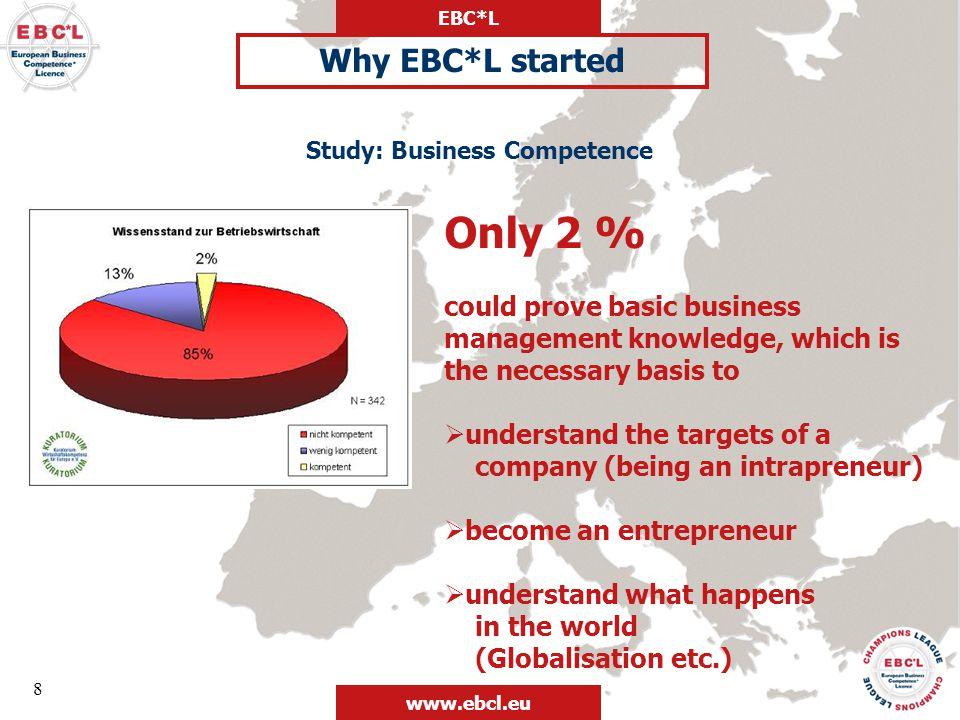EBC*L www.ebcl.eu Paradigm shift about entrepreneurship >> Entrepreneur as a change agent and role model with a business proposition based on: Economical benefits: –Profit, market share etc.