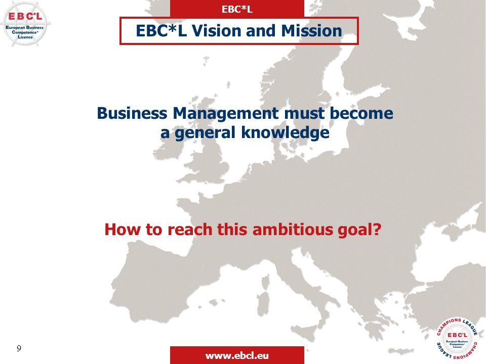 EBC*L www.ebcl.eu An approach 1: 3 p's 20