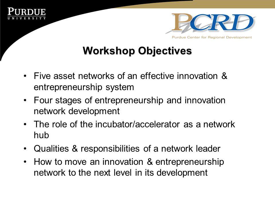 Innovation and Entrepreneurship is like…