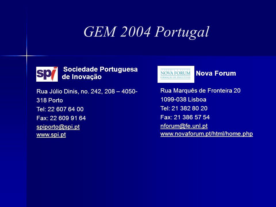 GEM 2004 Portugal Sociedade Portuguesa de Inovação Rua Júlio Dinis, no.